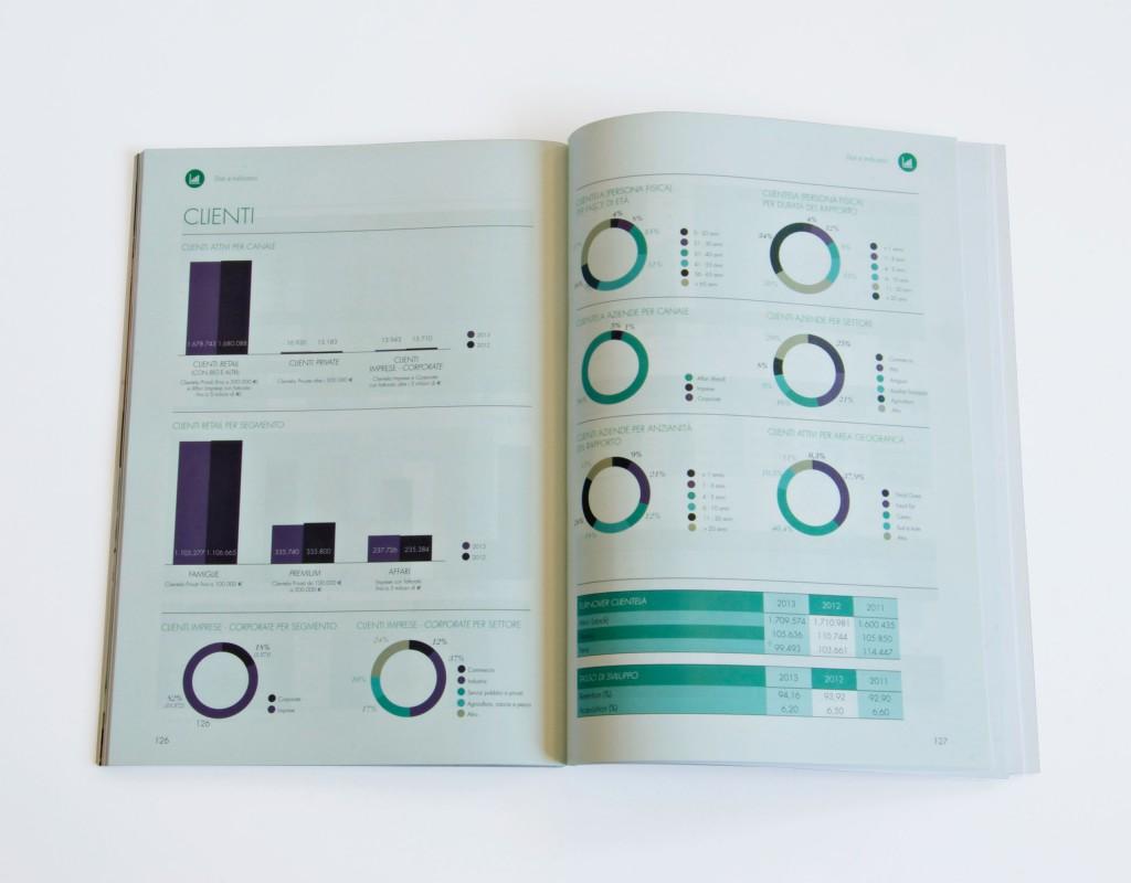 print progetto 4_5